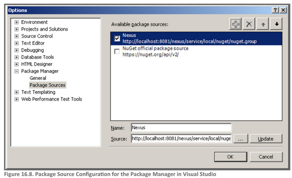 Package Source Configuration