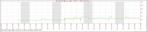Number of file descriptors simultaneously opened by Nexus