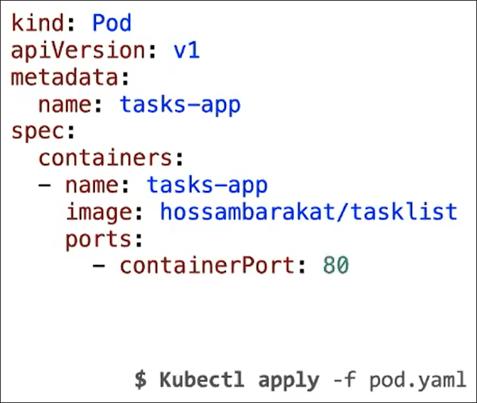 """Pod example from Hossam Barakat's """"Kubernetes for Developers"""" presentation."""