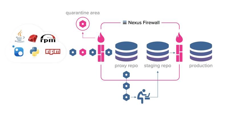 Firewall image.png