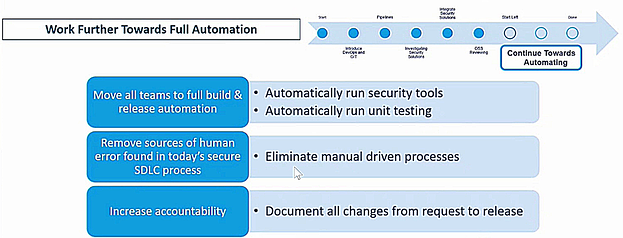 Example staged improvements towards improved automation
