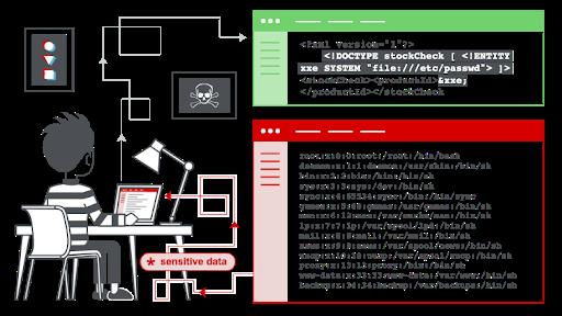 spring web services attack mechanics