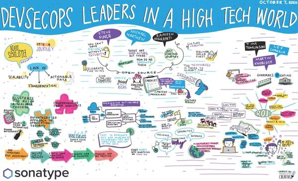 Sonatype DevSecOps Leadership Series