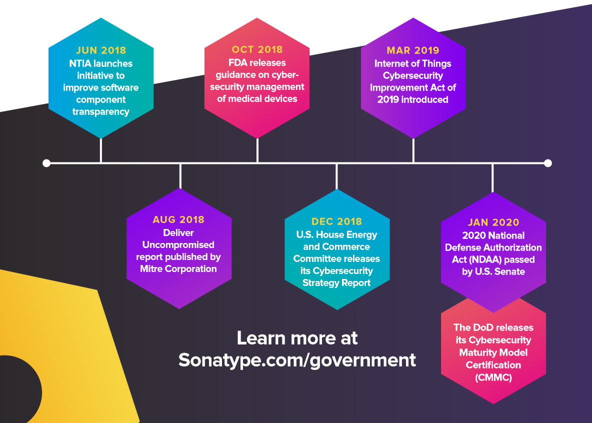 SonatypeGovernment-1