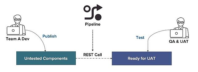 Staging blog image 3