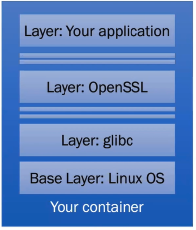 YourContainer