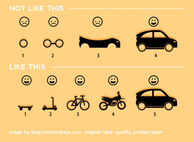 Product Management in a DevOps World - Featured Image - 02.png