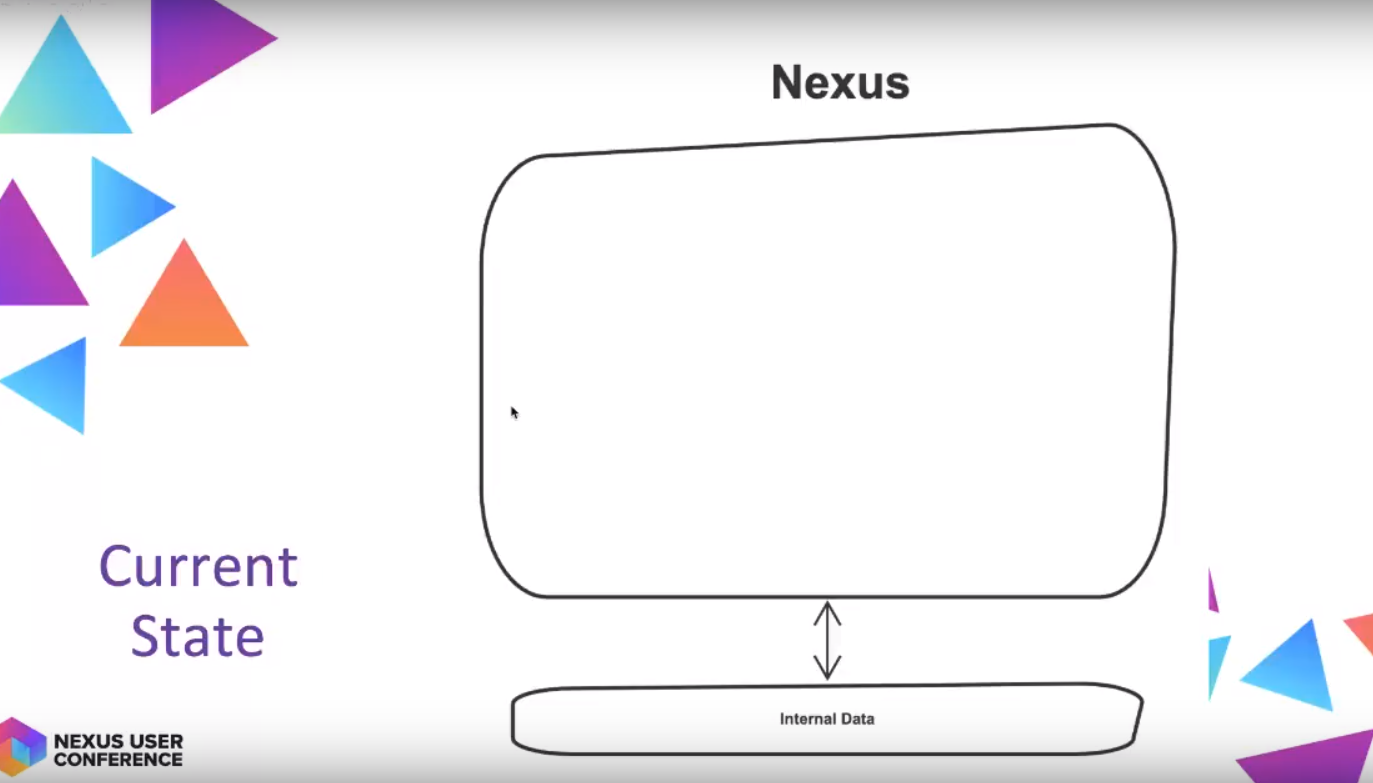 How to Start With Nexus and NPM, by pulling a Docker image
