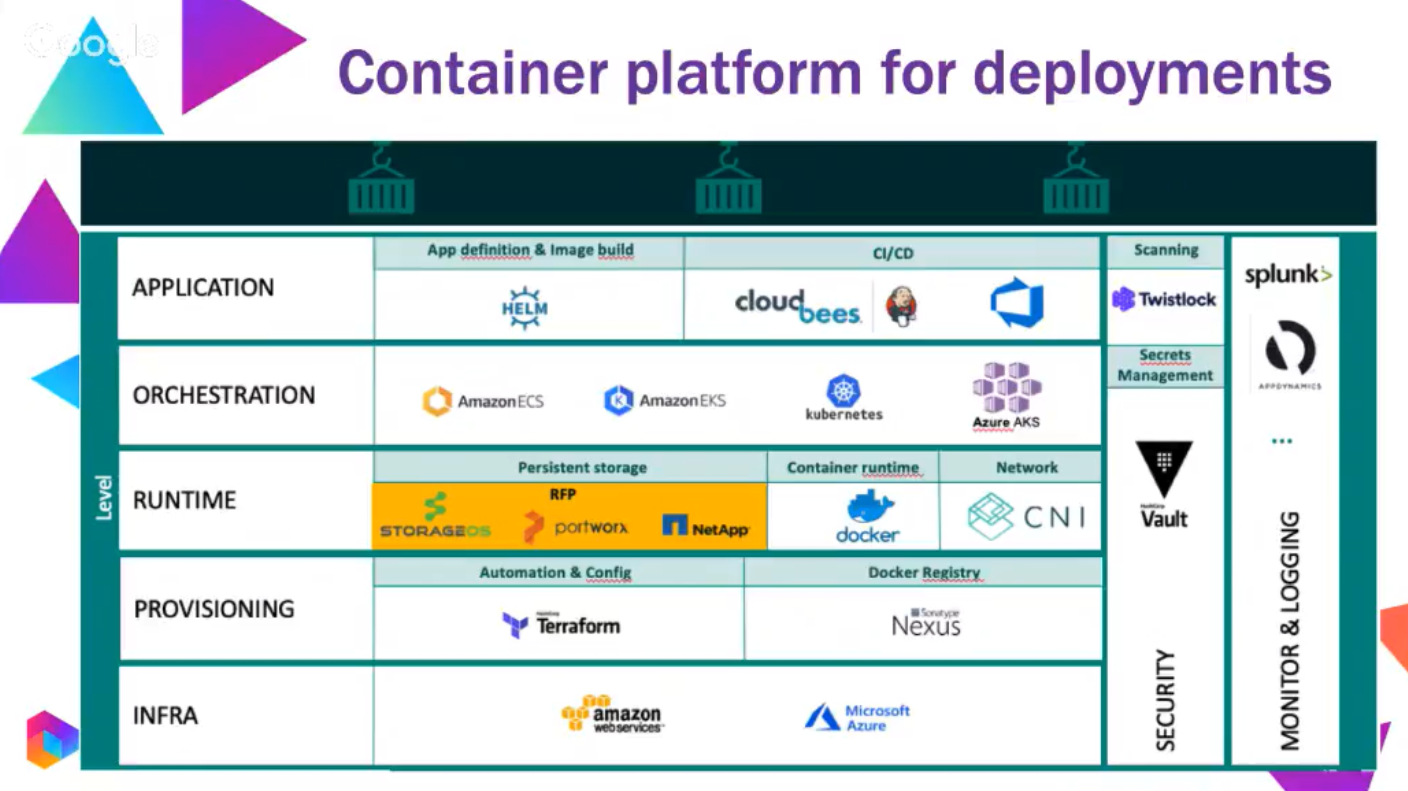"""Containers Are Just Another Piece of the Puzzle"" at the 2019 Nexus User Conference"