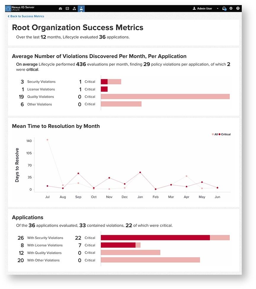success_metrics-1.jpg