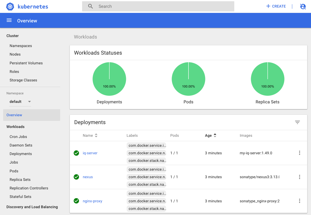 Overview   Kubernetes Dashboard