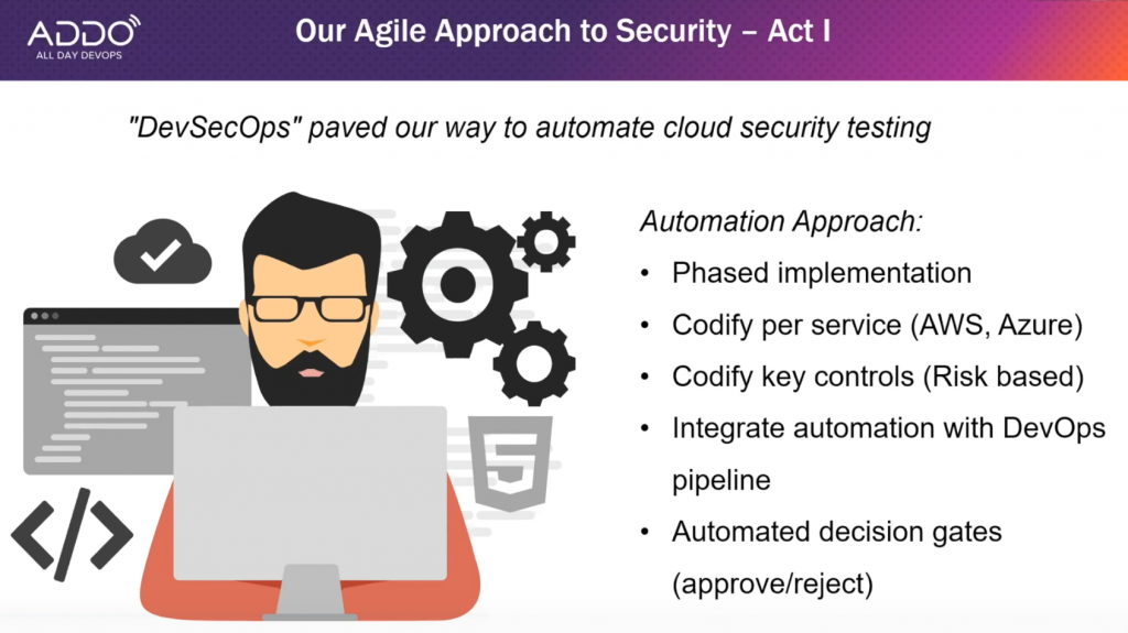 Agile approach to security slide from Zhang, Gao, Kasturi's